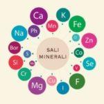 Sali minerali: cosa sono e perché sono importanti